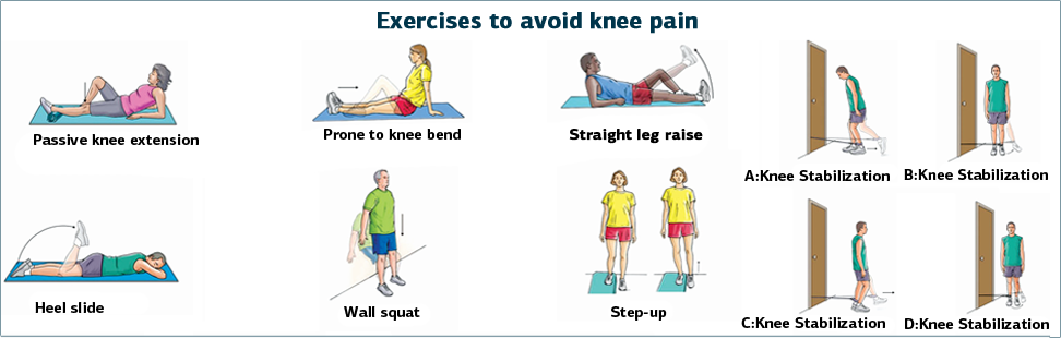 ACL Injury Prevention photo